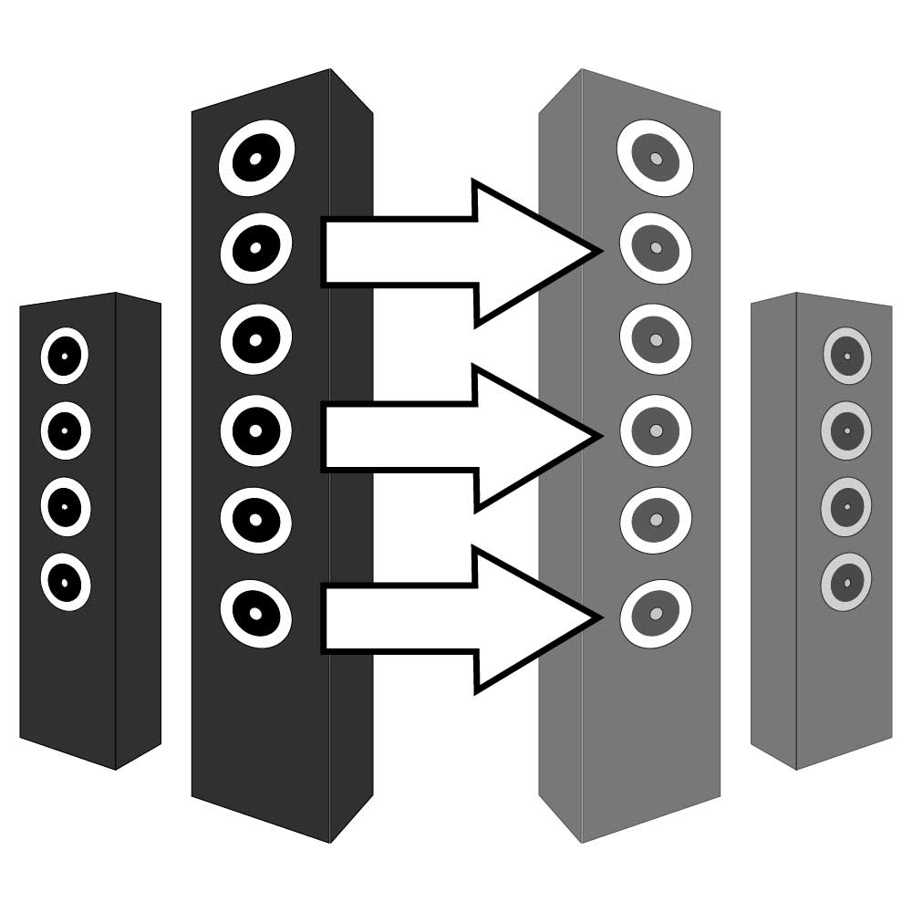 how steerable line array speakers work