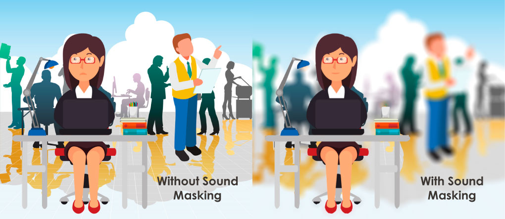 effect of sound masking system in office